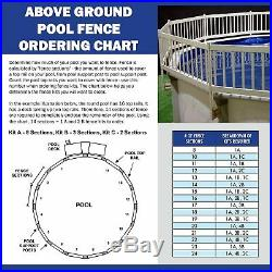 Above Ground Swimming Pool Fence Base Kit 8 Section Solid Fencing 64.5 x 24 Inch